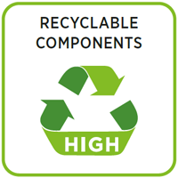 Recyclable Components