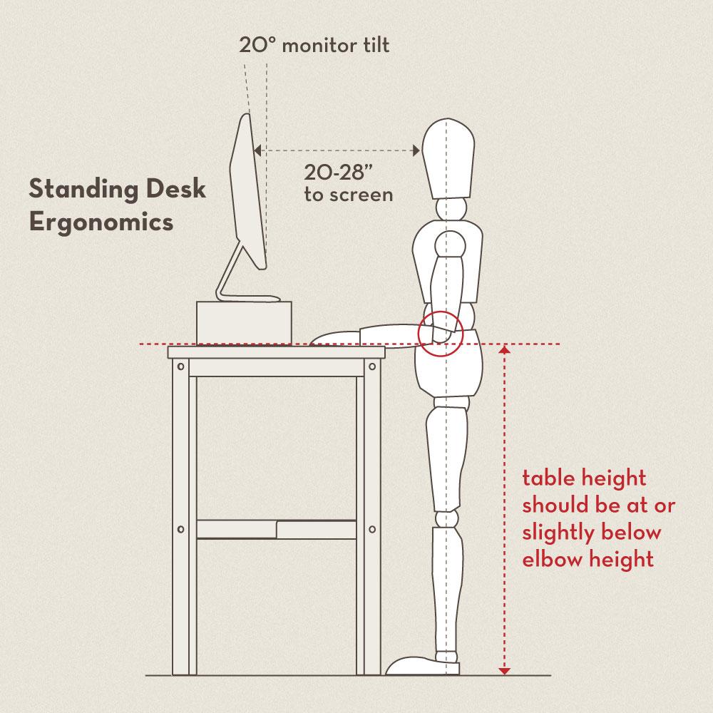standing-desk-ergonomics