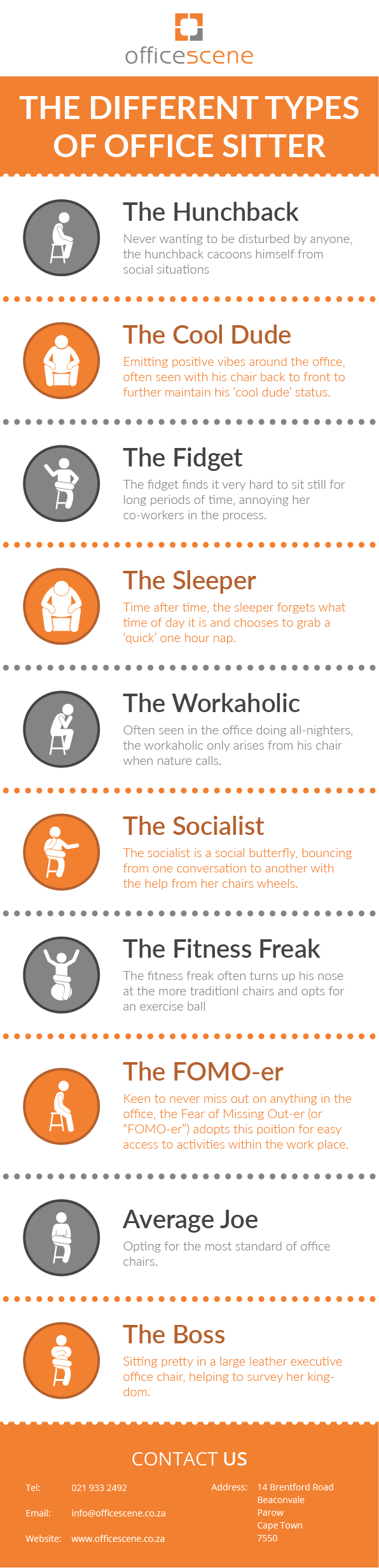 office-scene-The-different-types-of-office-sitter-infographic-01